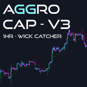 AggroCap v3 (1HR - Wick Catcher) Algorithm - Premium [Tier 1] - Aggro Capital