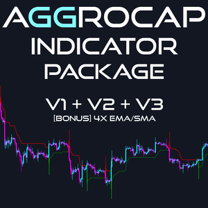 Aggro Capital Indicator Package - Aggro Capital