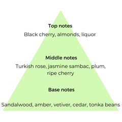 List of top, middle & base note  essential oils used in Lost Cherry copycat fragrances by Match Perfumes