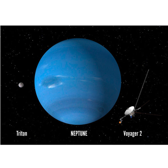 Neptune with Largest Moon Triton - 3D Lenticular Postcard Greeting Card
