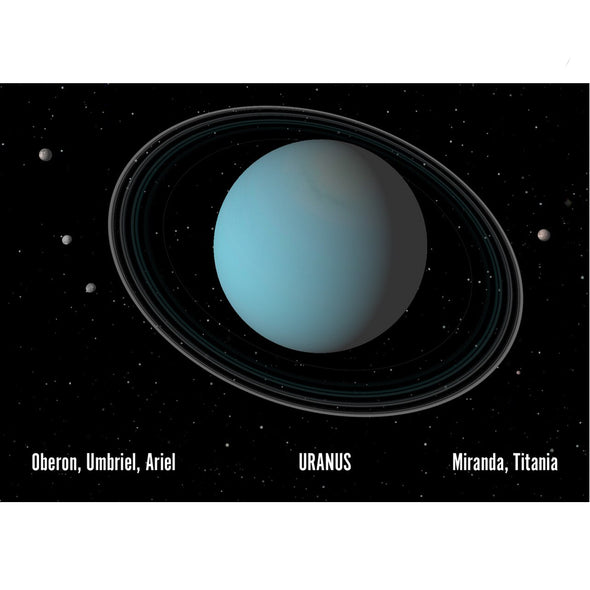 Uranus with 5 Largest Moons - 3D Lenticular Postcard Greeting Card