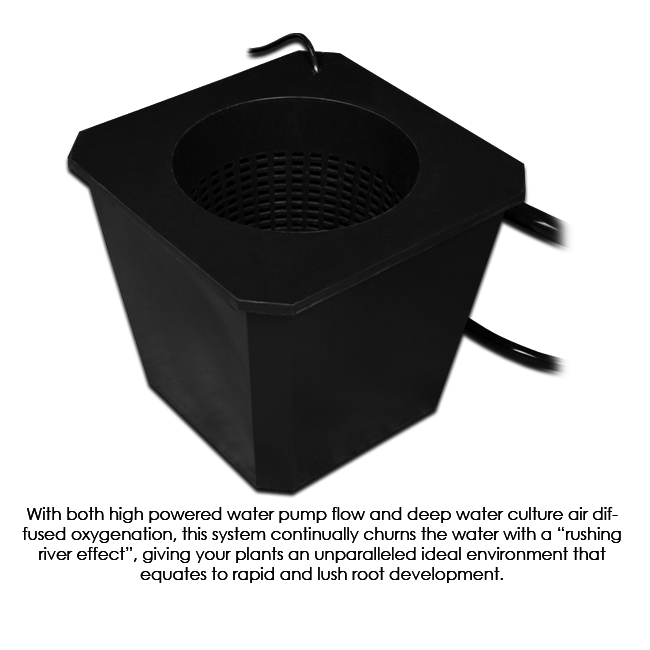 BubbleFlow Bucket 8 Site Hydroponic System - Hydroponics Greenhouse