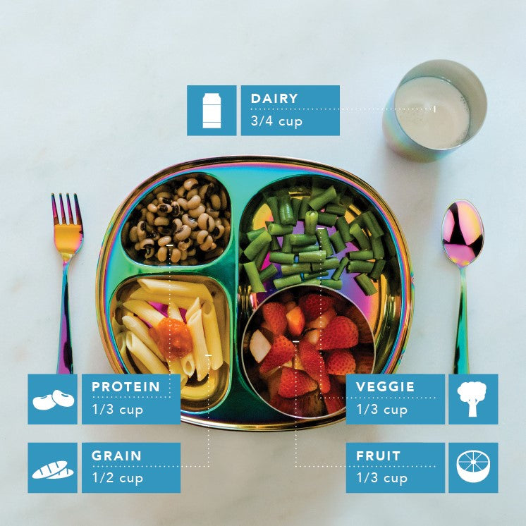 Serving sizes and nutrition plate for preschoolers