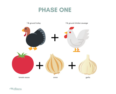 Phase 1 reducing meat