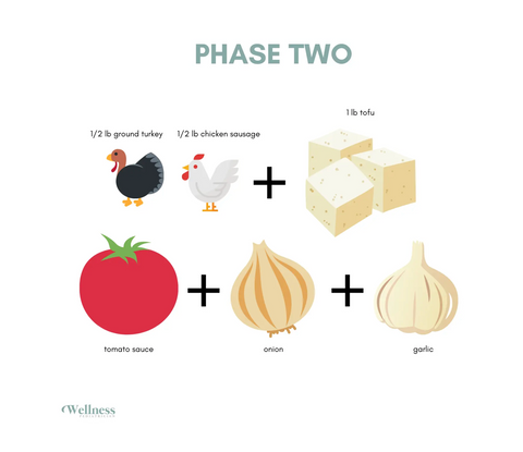 Phase 2 further reducing meat in recipe