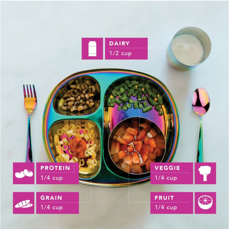 Serving size and nutrition guide on compartment plate for toddlers ages 1 to 3
