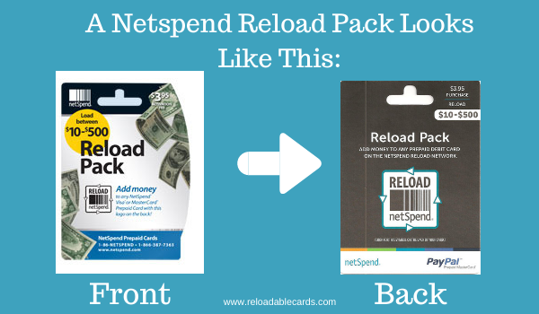Can I Buy Things Directly With A NetSpend Reload Pack