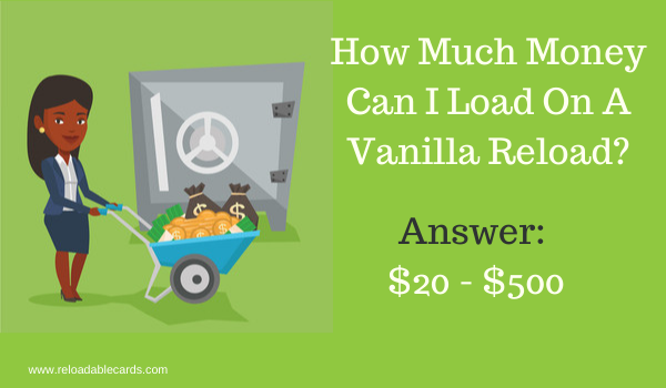 What Is A Vanilla reload Card