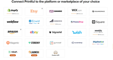 Supported platforms on Printful