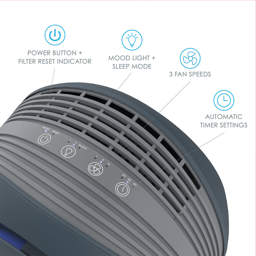 Load image into Gallery viewer, PureZone™ Halo True HEPA Air Purifier - Graphite