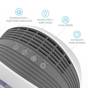 PureZone Halo 2-In-1 True HEPA Desk Air Purifier