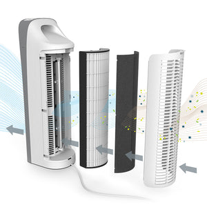 PureZone™ Elite Air Purifier Replacement Filter