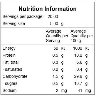 Curry Powder nutrition information