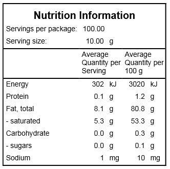 Unsalted Ghee Nutrition Information