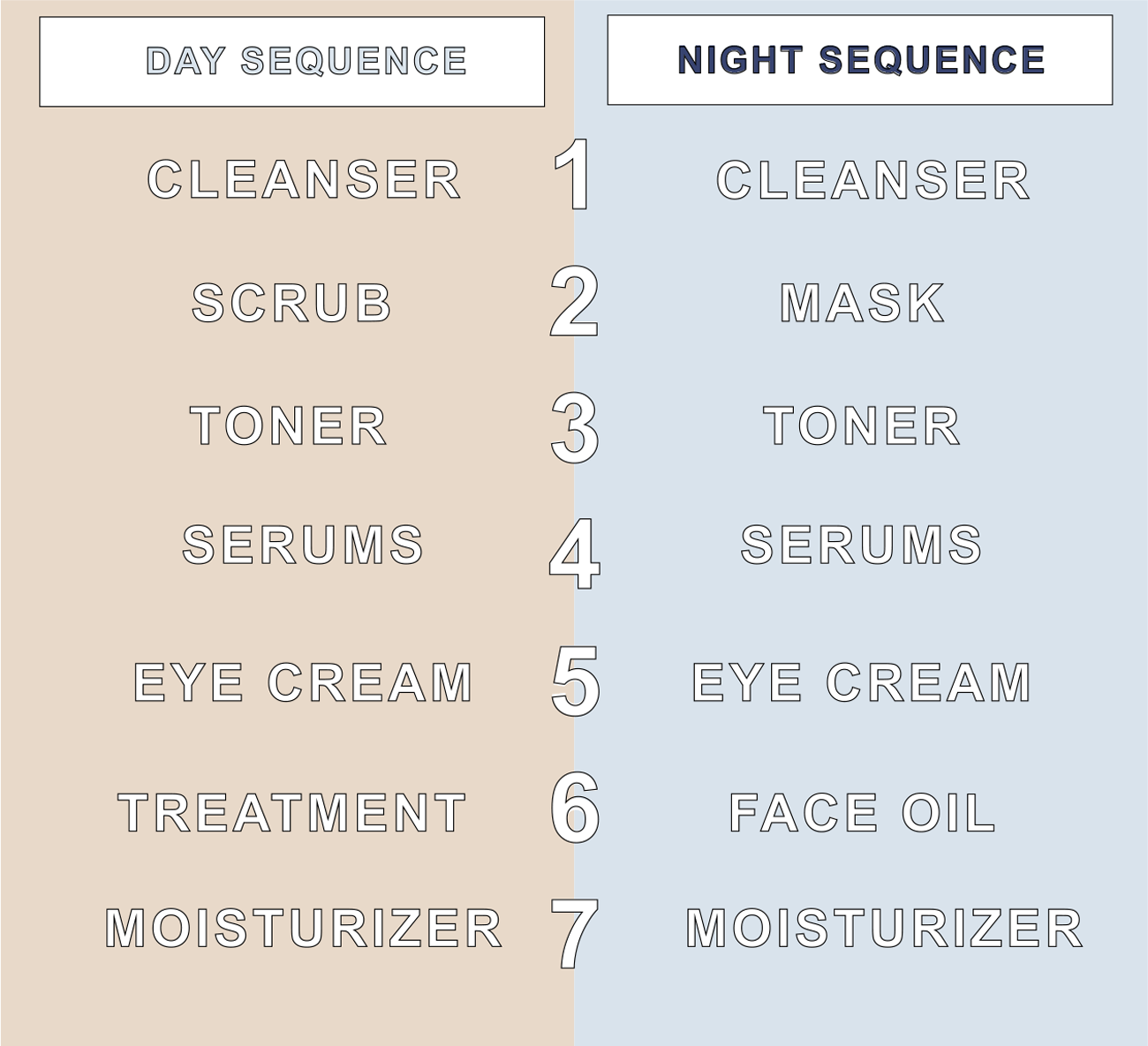 Eight Saints Day and Night Routine Sequences
