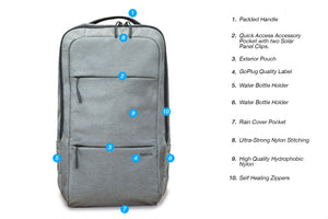 GoPlug 37L Backpack