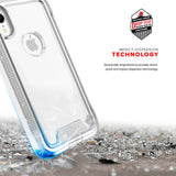 For iPhone XR- Zizo ION Triple Layered Hybrid Case with Tempered Glass Screen Protector