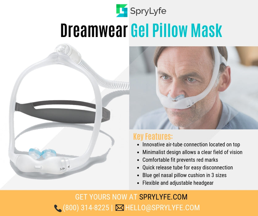 Philips Respironics DreamWear Gel Pillows CPAP mask brochure