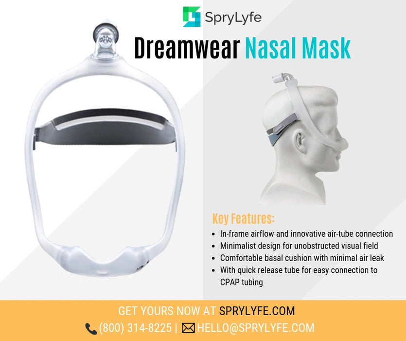 Philips Respironics DreamWear Nasal CPAP mask brochure