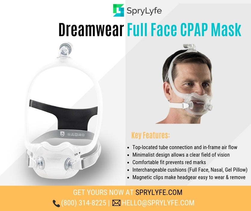 Philips Respironics DreamWear Full Face CPAP mask brochure