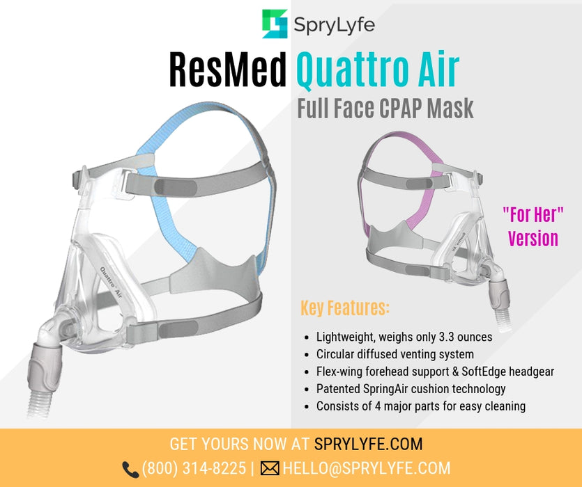 ResMed Quattro Air Full Face CPAP mask brochure
