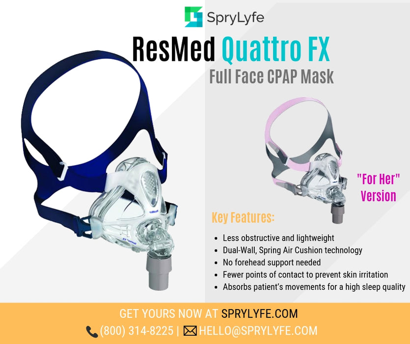ResMed Quattro FX Full Face CPAP mask brochure