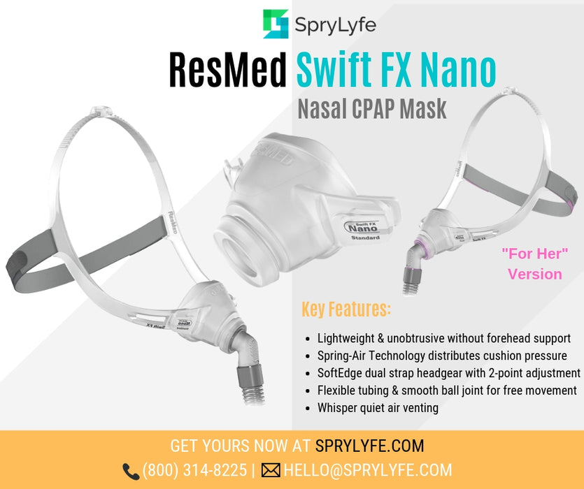 ResMed Swift FX Nano Nasal CPAP mask brochure