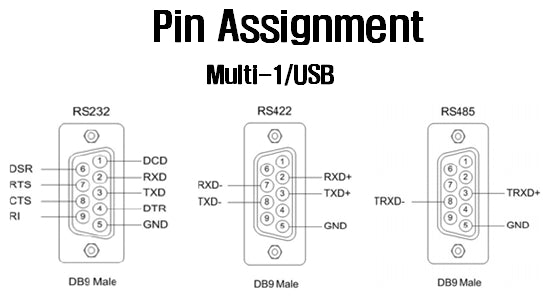 SystemBase Multi-1/USB RS232