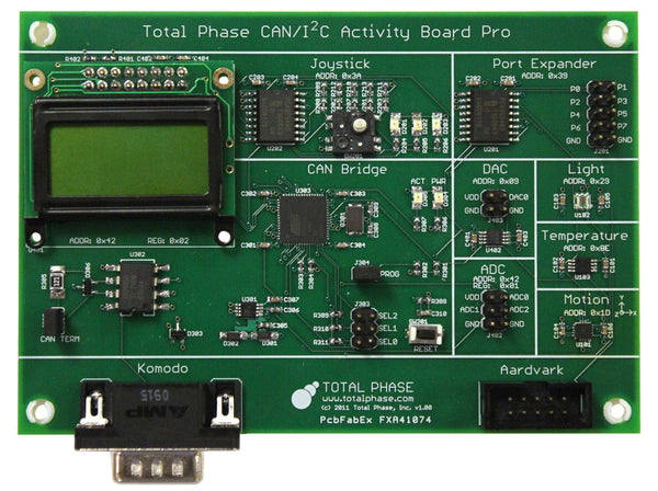 Total Phase CAN/I2C Activity Board Pro