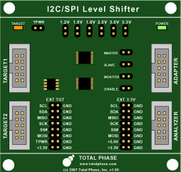 Total Phase Level Shifter Board
