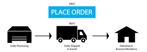 fadchics shipping methods