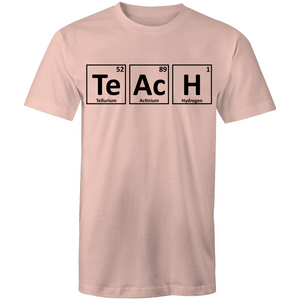 TEACH - periodic table