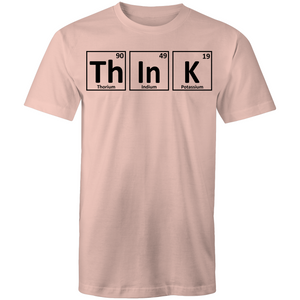 Think - periodic table