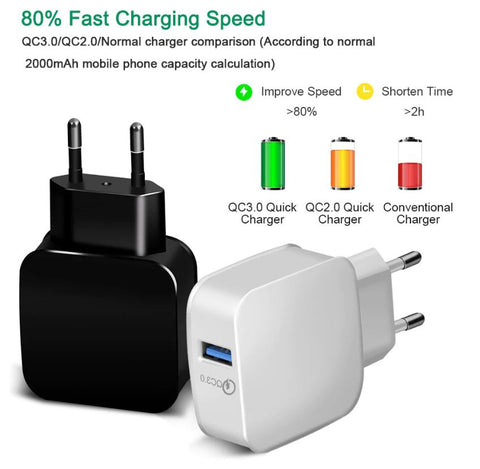 fast-charging-speed-for-iPhone