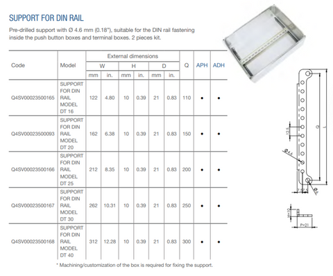 DIN Rail Support Brackets