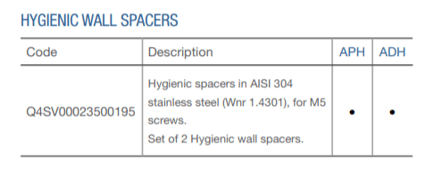 Hygienic Wall Spacers