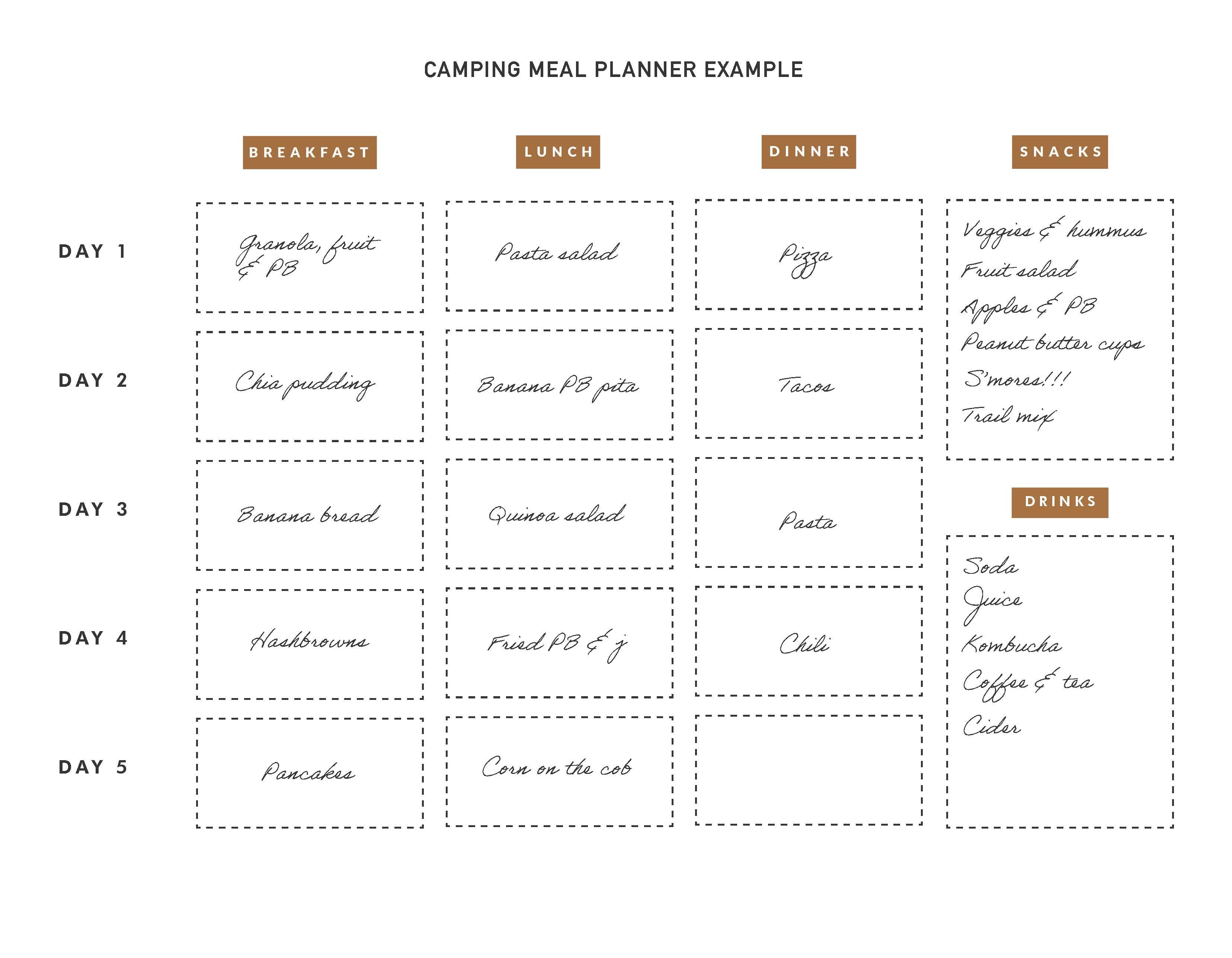 Camping Meal Plan Example
