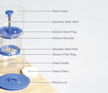Load image into Gallery viewer, Bruer Blue Cold Brew Slow Drip Coffee Maker System