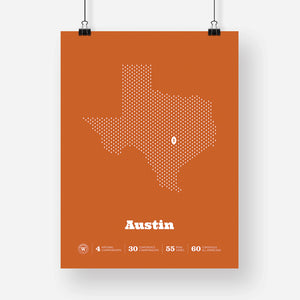 Austin, Texas Football Map Stats Poster