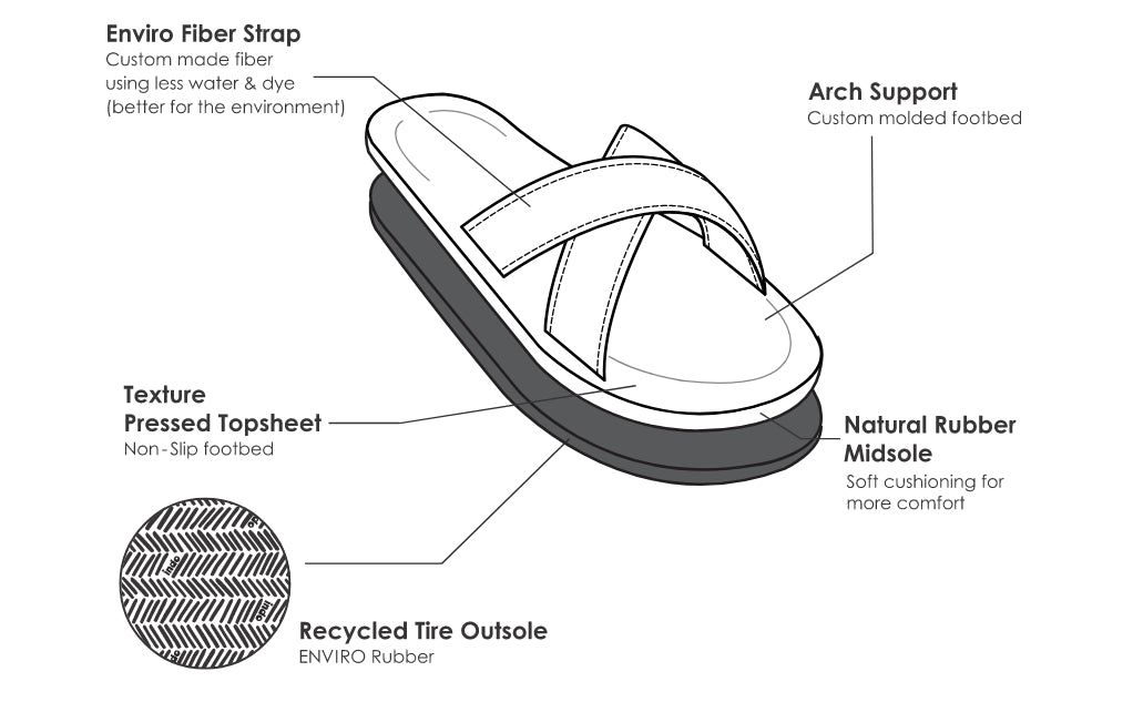 The Indosole Cross waterproof, all terrain travel and everyday sandal