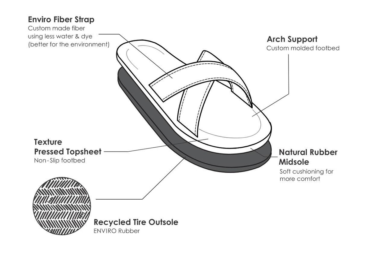 Indosole Women's Cross Design and Features Diagram