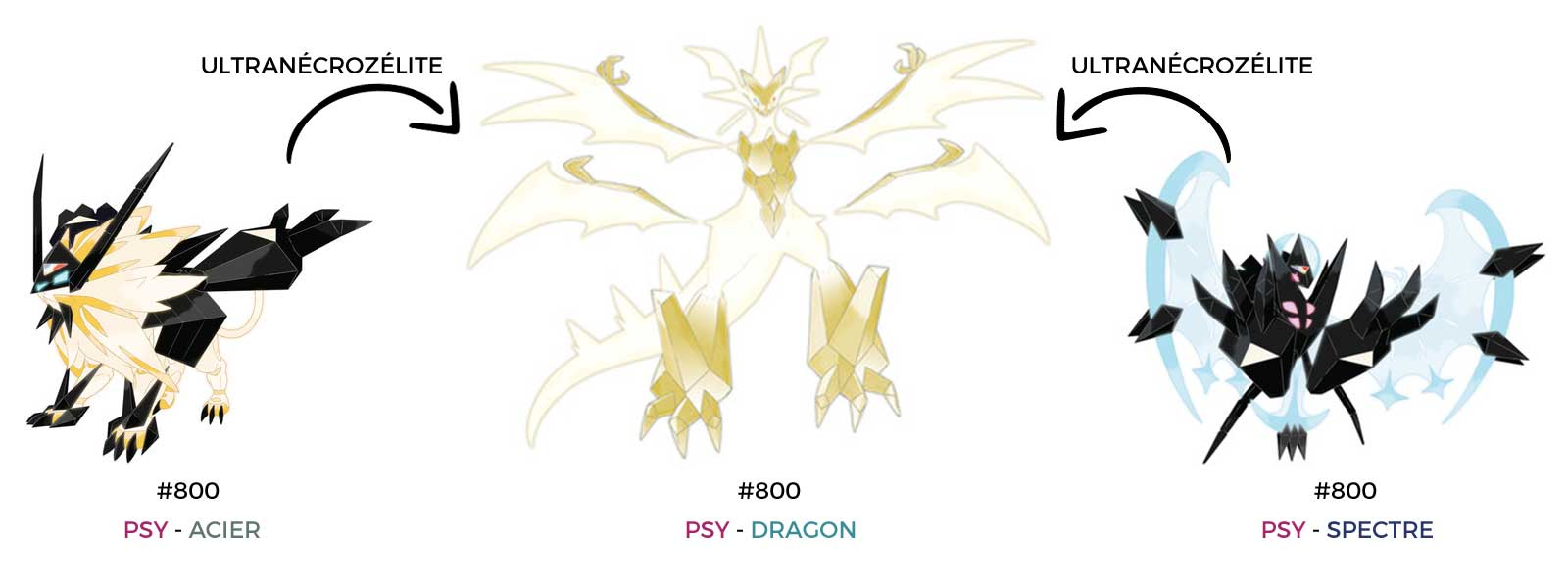 Ultra-Necrozma type dragon
