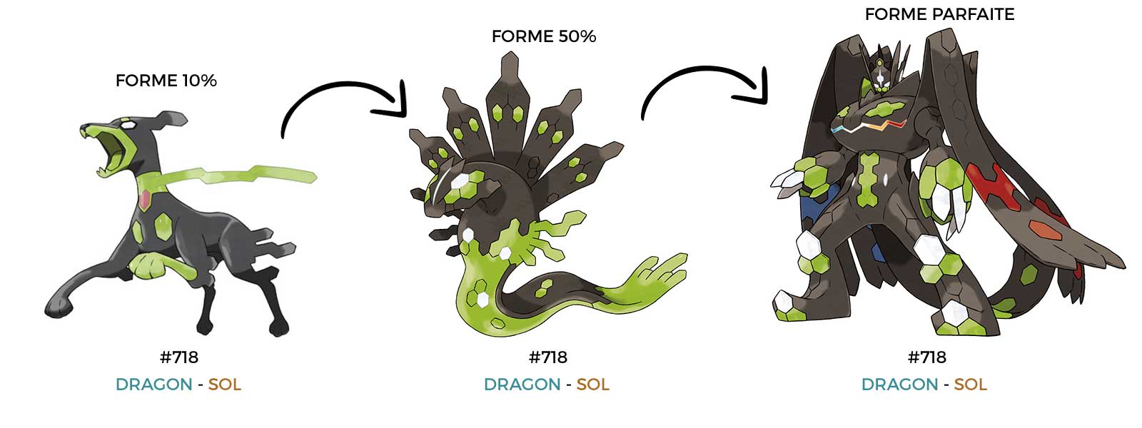 Zygarde type dragon
