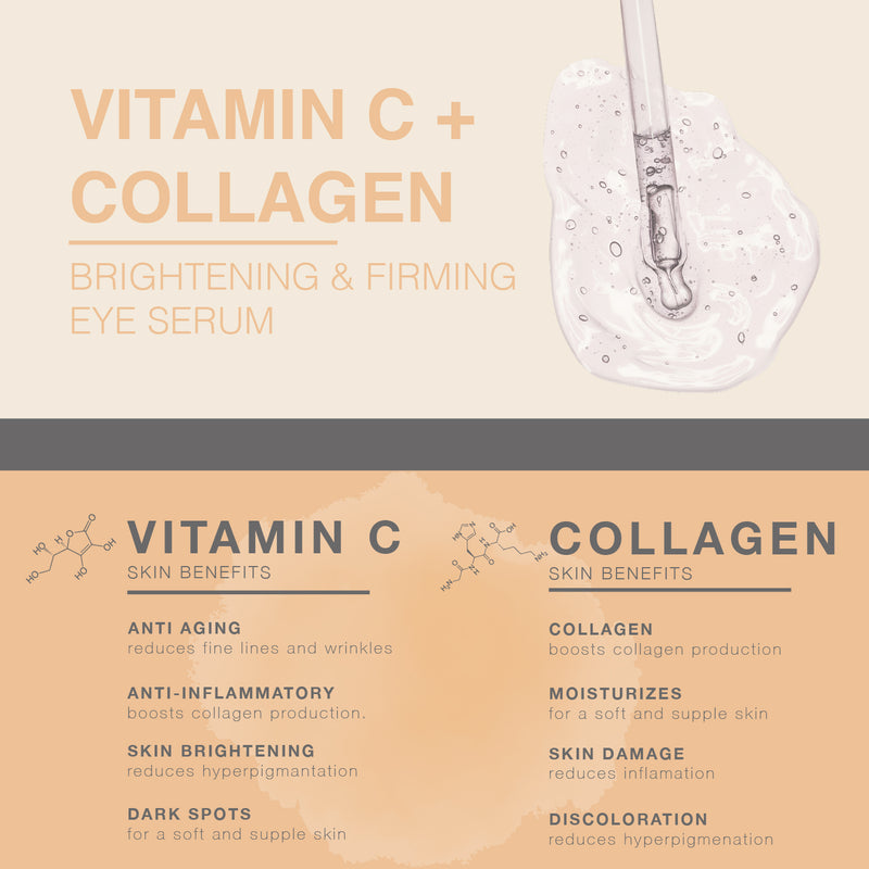 EYE SERUM - VITAMIN C + COLLAGEN (2 OZ)- -Provence Beauty Skincare