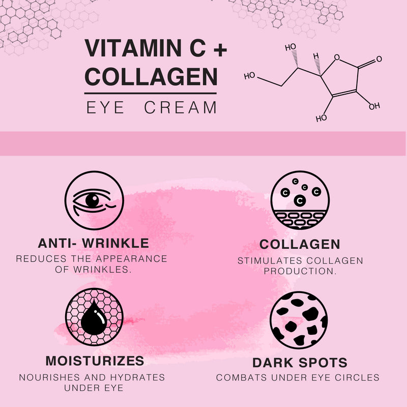 EYE CREAM | VITAMIN C + COLLAGEN