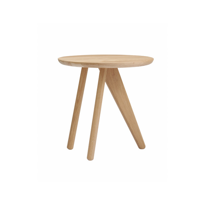 FIN TABLE