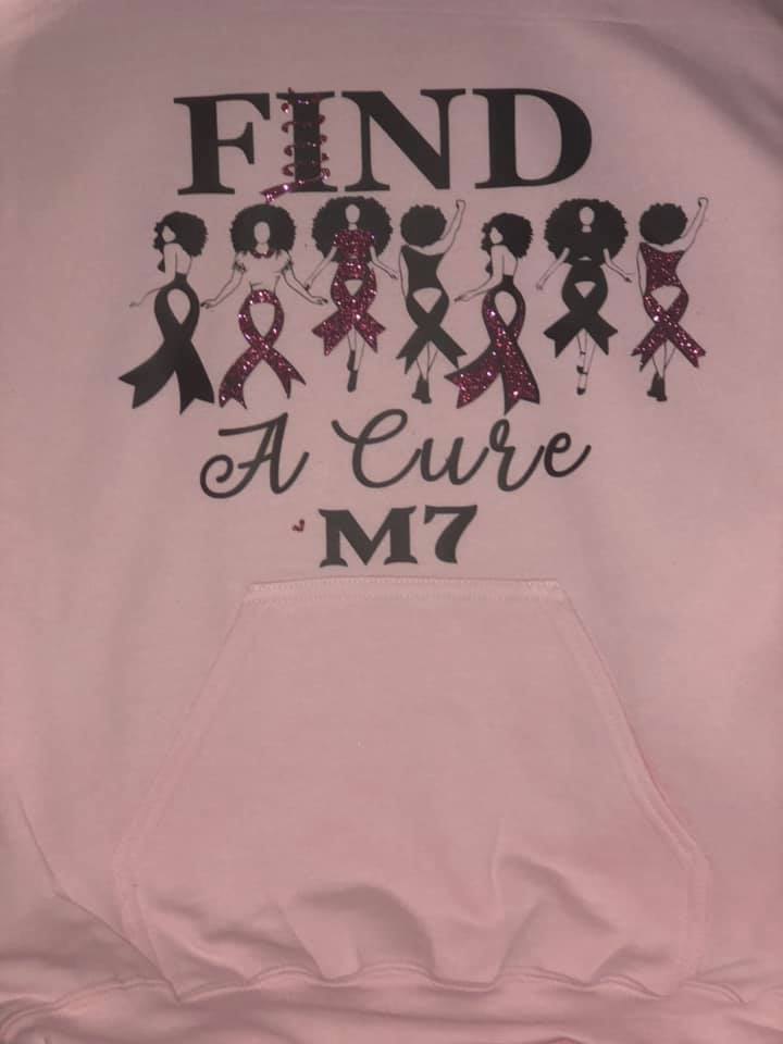 Breast Cancer Awareness Find A Cure