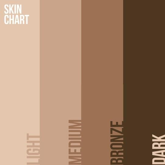 Mens makeup shade chart.