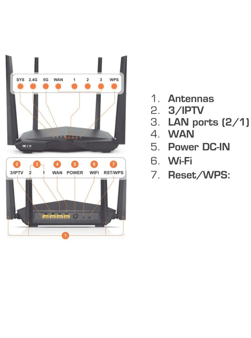 Nexxt nebula 1200-AC wireless Router.