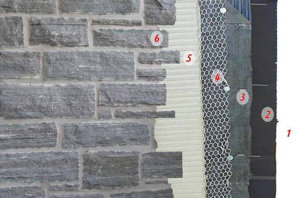 Installation Tips for Natural Stone Thin Veneer
